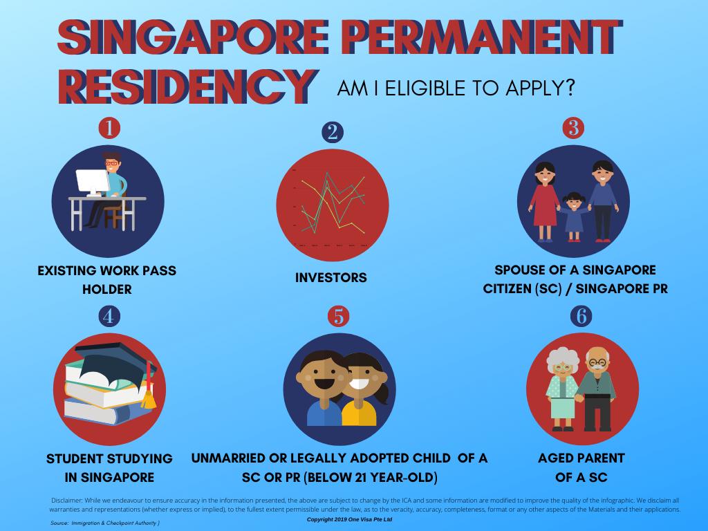 SPR Eligibility criteria Infographic