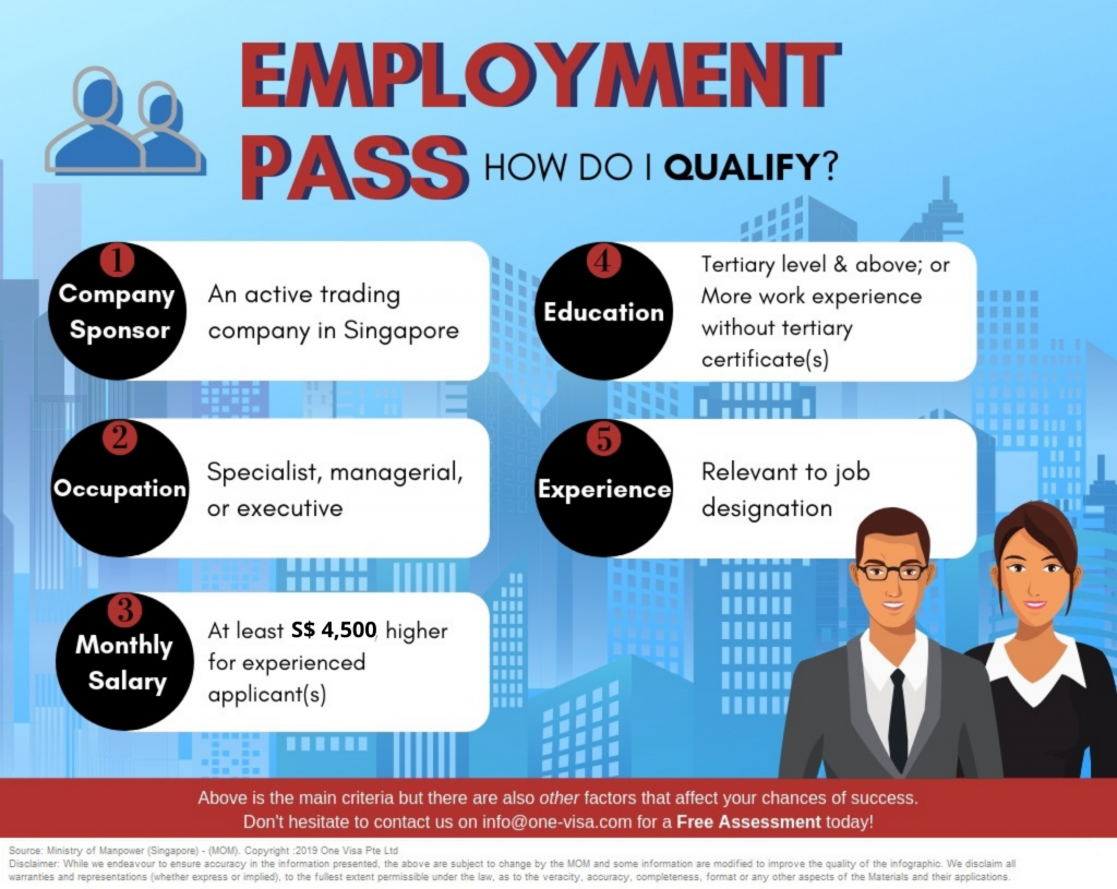 Employment Pass criteria infographic 2020